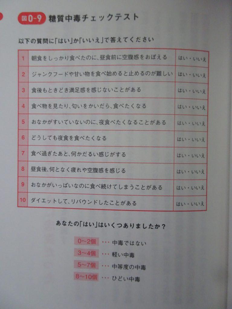 糖質中毒チェックリスト
