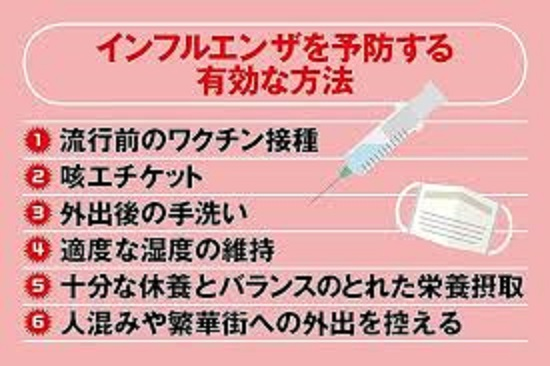 インフルエンザの予防法をまとめた図
