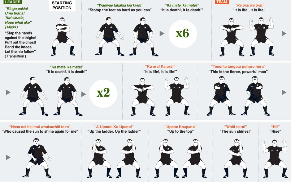 カマテの動きの詳細な説明図
