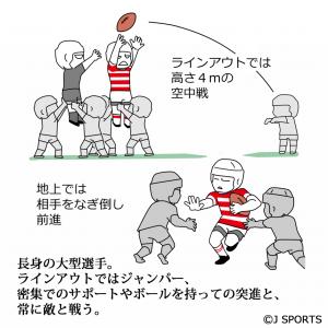 ロックの説明図2