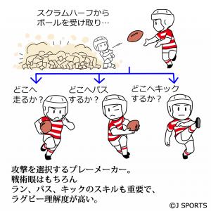 スタンドオフの説明図2