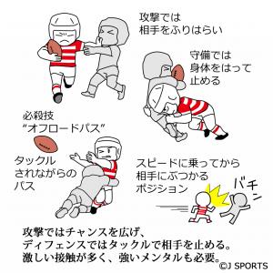 センターの説明図2