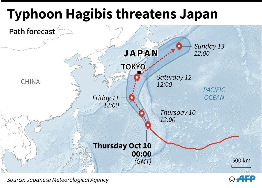 Typhoon Hagibisの進路予想図