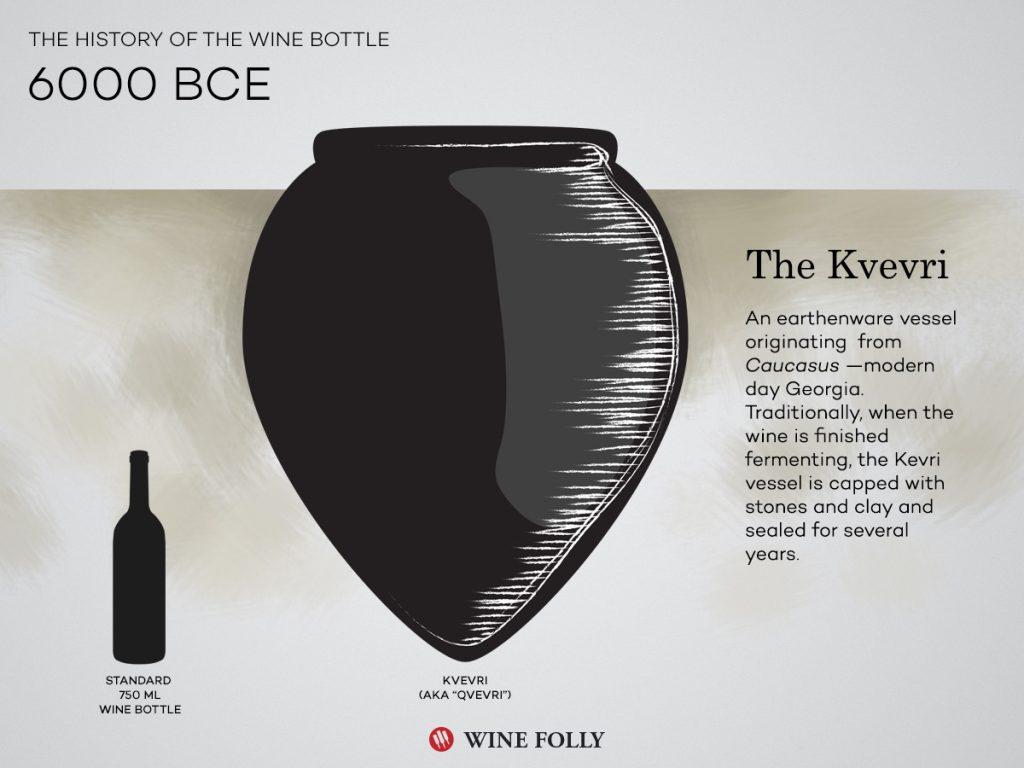 地下に埋められたワインの甕