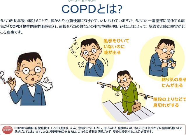 COPDの定義を説明する図