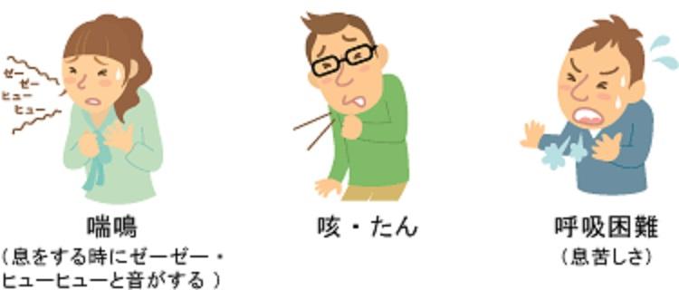 喘息の症状・診断・検査