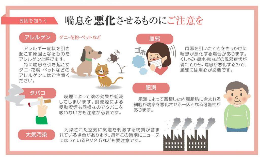 喘息死の予防 対策について説明する図