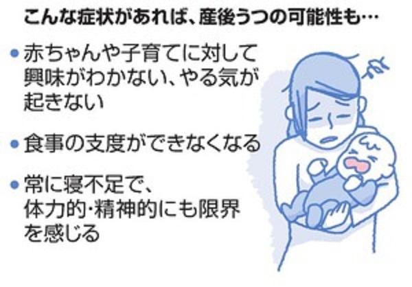 産後のうつについて説明する図