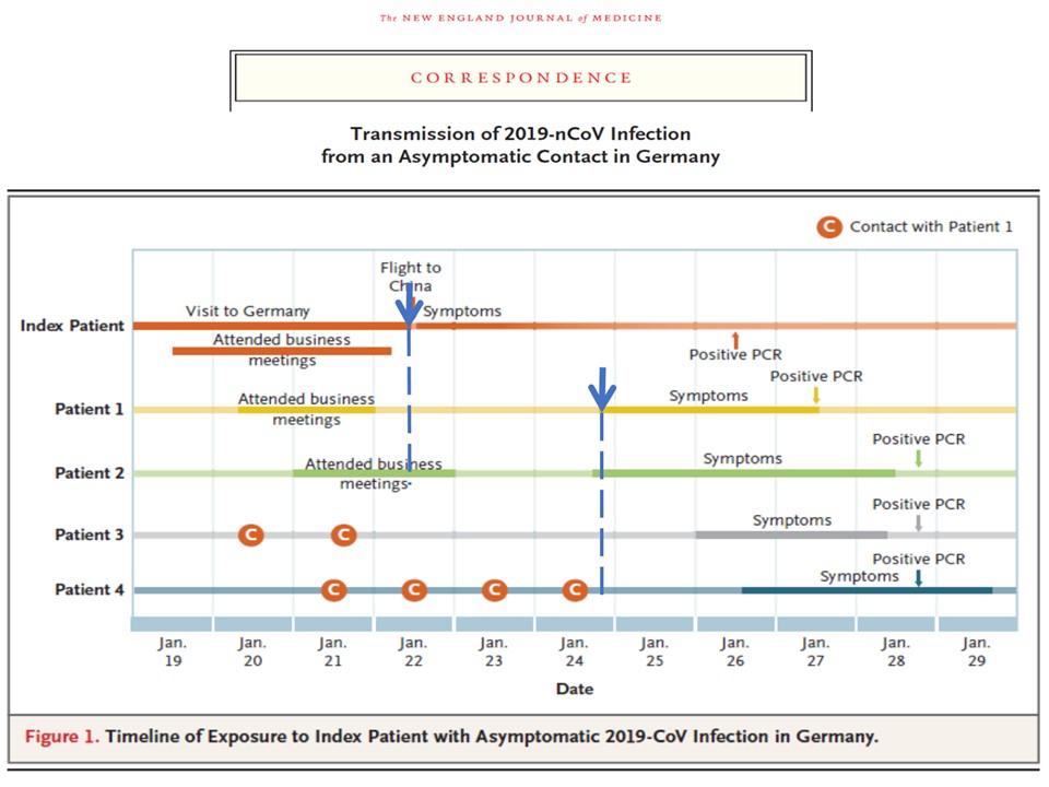 2月にドイツから出たこの論文に書かれた図