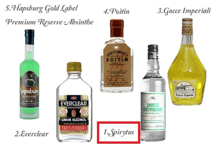 世界強い酒ランキングを示す図表
