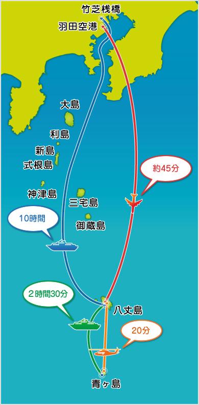 青ヶ島への行き方を示す航路図