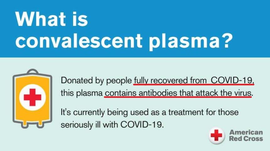 アメリカで行われている血漿輸血治療の案内ポスター