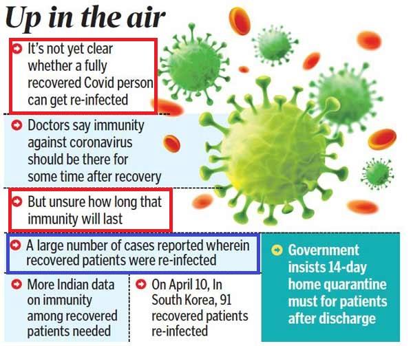 韓国からの再感染者の報告