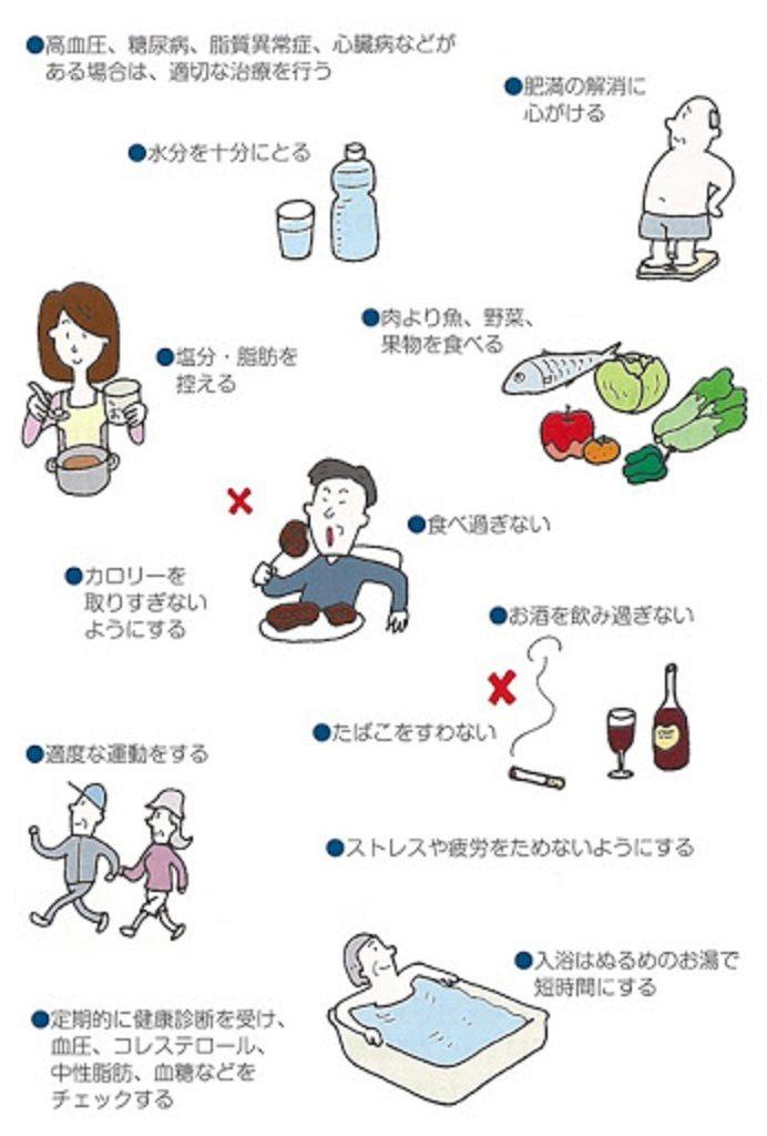 食生活での注意をまとめた図
