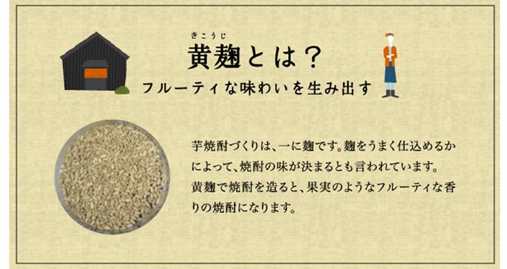 黄麹で造った焼酎の味を説明する図