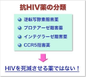 抗HIV薬の種類を示す表