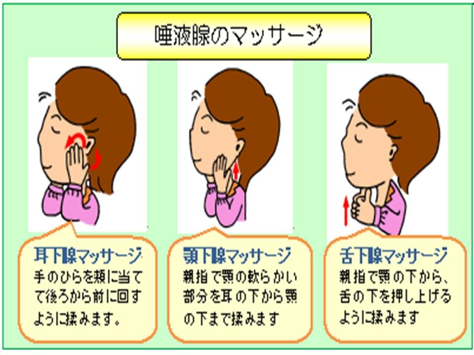 唾液マッサージの方法を示すイラスト