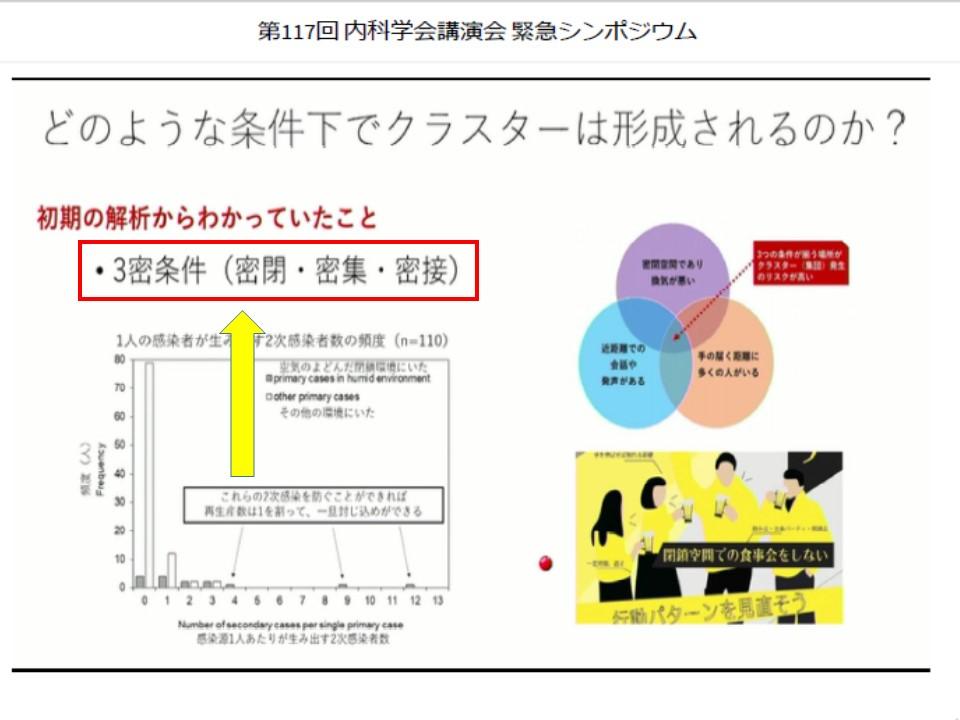 環境因子がスーパースプレッダーの形成に関与していることを説明する図