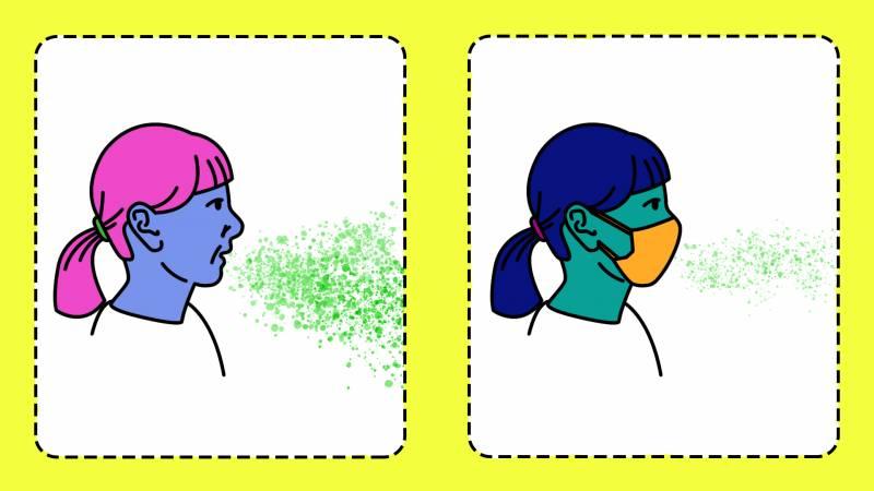マスク着用の重要性を説明する図