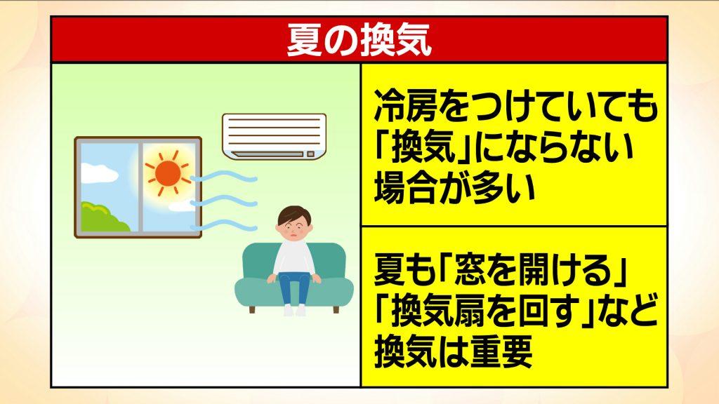 エアコンには換気の機能はないことを注意するポスター