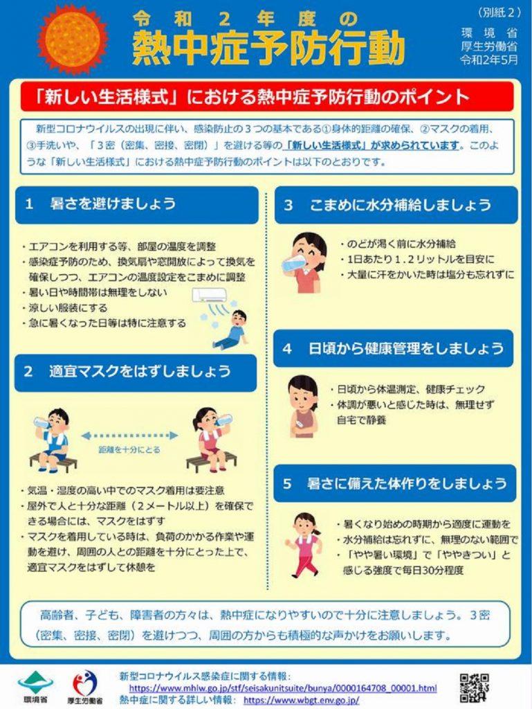 新型コロナウイルス・熱中症とマスク・エアコンと換気