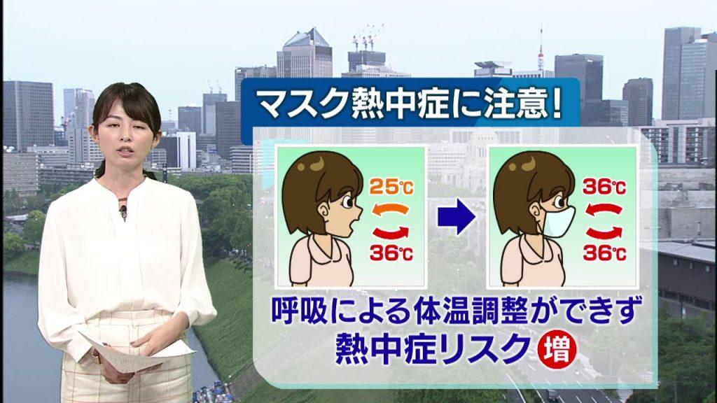 マスクをつけることで体に負担がかかることを示す図