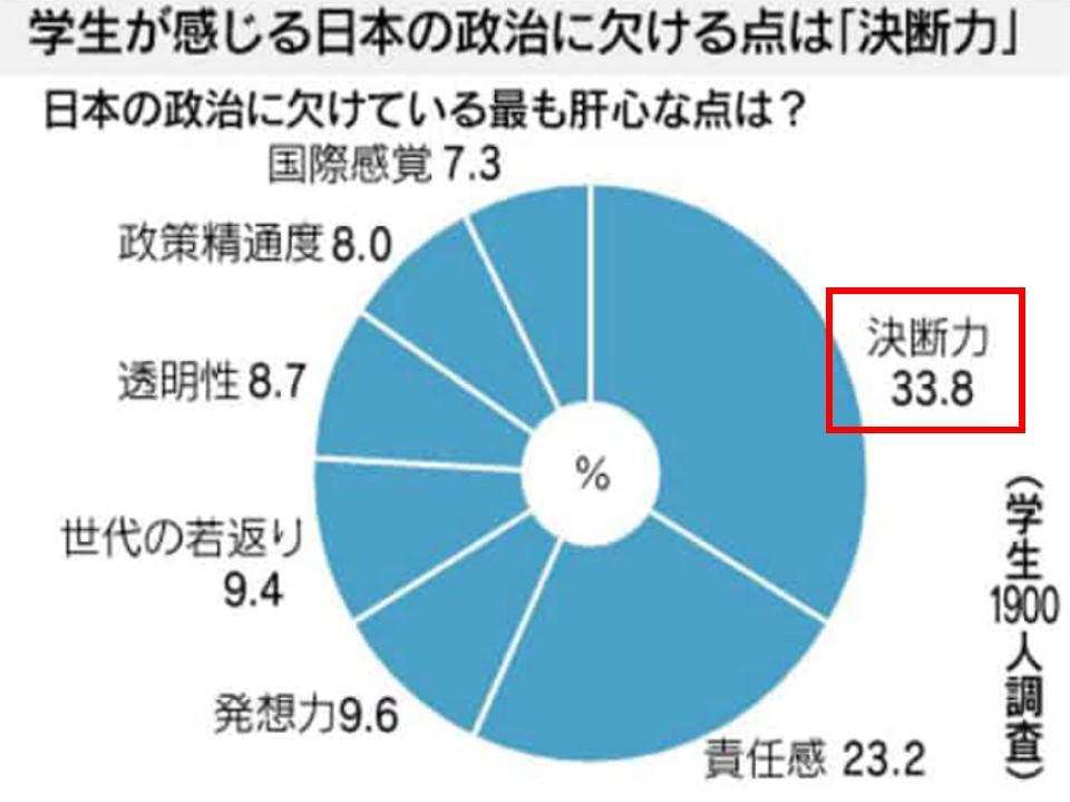 政治家の立場について語る西村先生