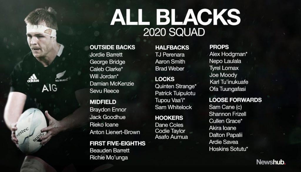 発表された2020のオールブラックスメンバー