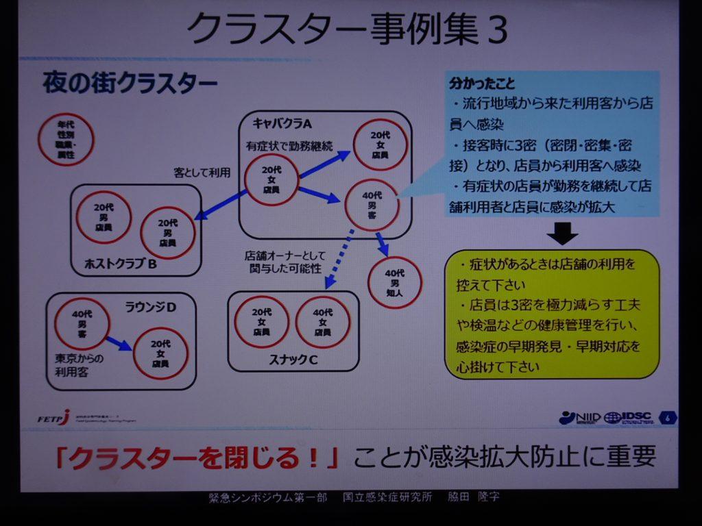 クラスター対策を示した図 その2
