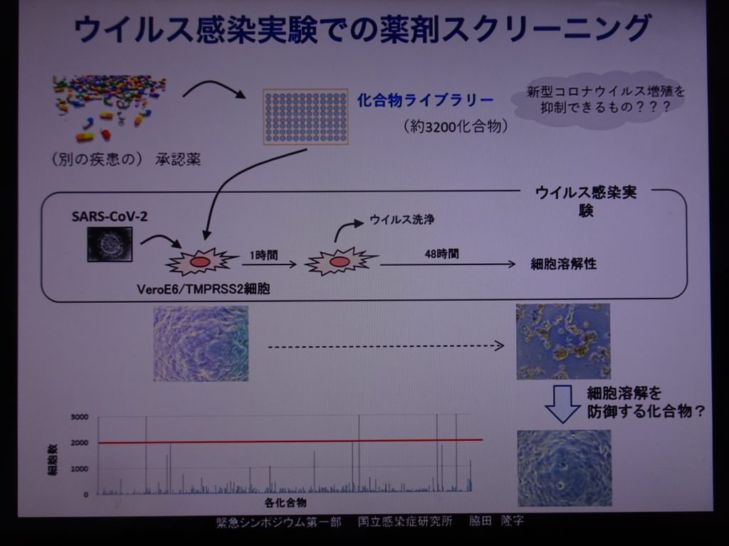 治療薬の開発について説明する図