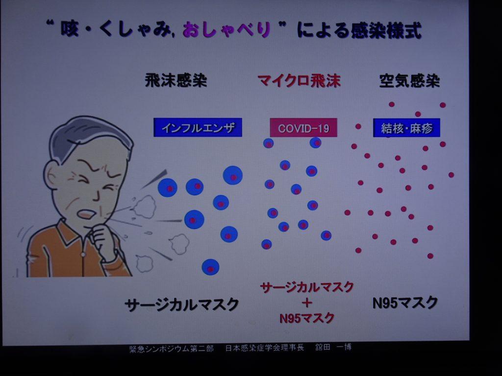 感染様式と危険な場所についてまとめた図