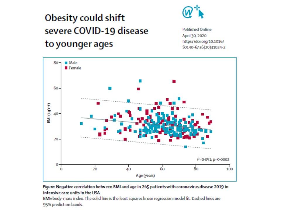 若い人の肥満は危険なことを示すグラフ