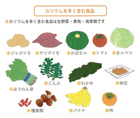 穀物や野菜にはカリウムが大量に含まれていることを示す図