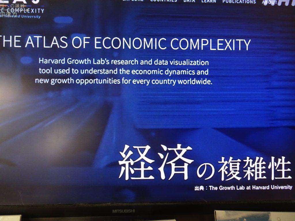 経済の複雑性の重要性を指摘するスライド