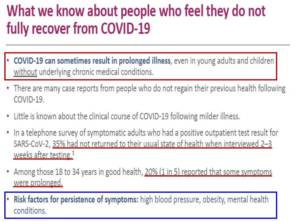 WHOによるLong COVIDの危険因子の説明