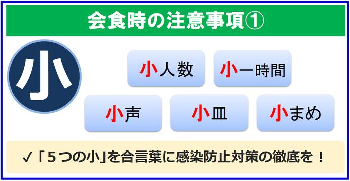 「5つの小」を説明する図