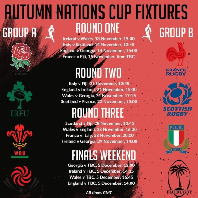 Autumn Nations Cupの日程表