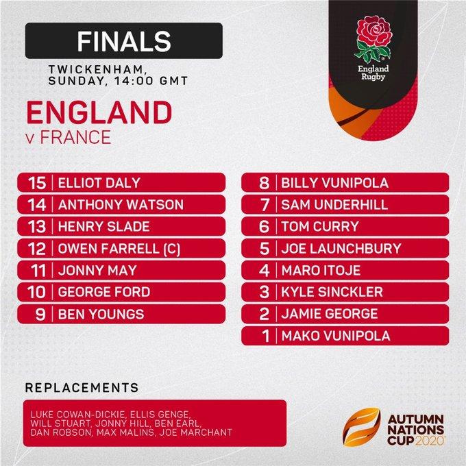 イングランドのメンバー表