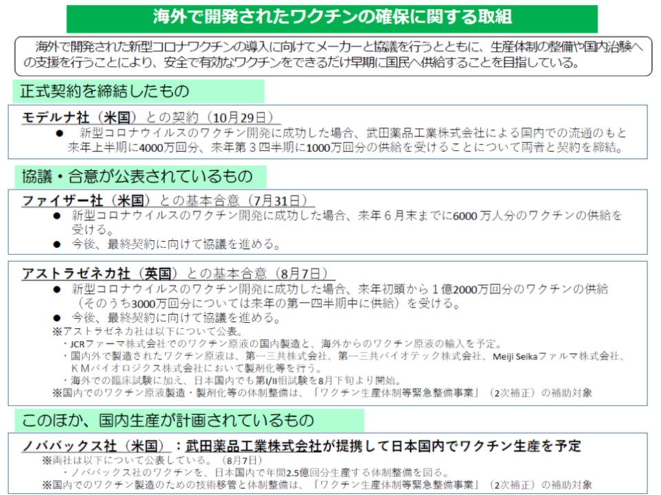 日本政府の各社とのワクチン供給契約をまとめた表