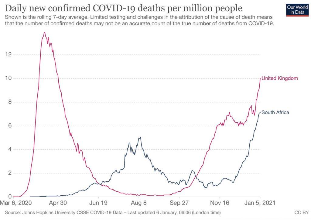 感染者数の急増を示すグラフ