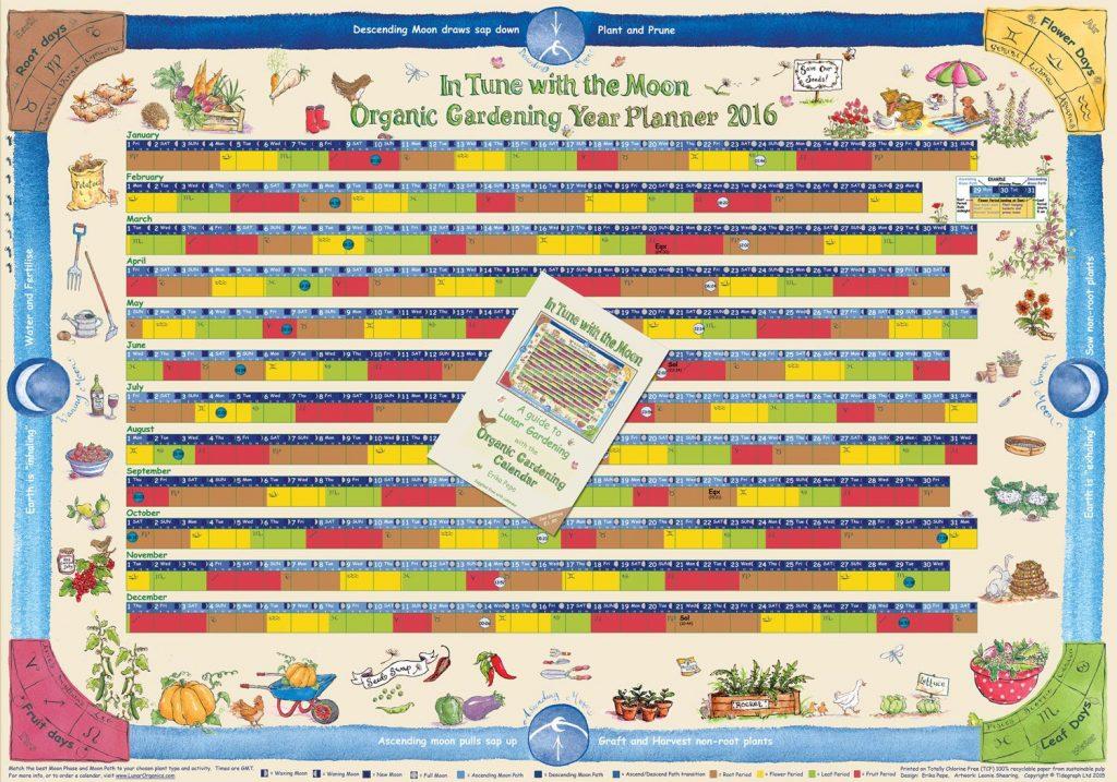 太陰暦に基づいた農業暦