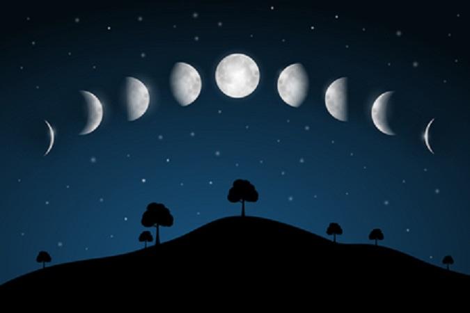 月の満ち欠けのリズムが示された写真