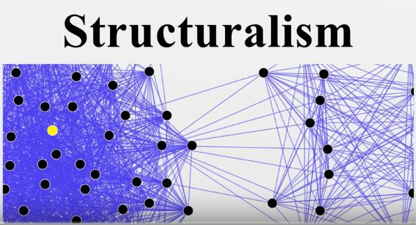 構造主義について説明する図