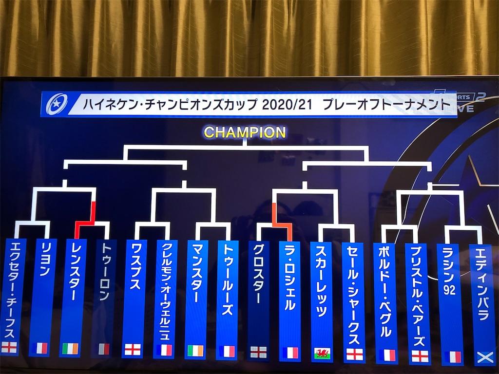 ノックアウトトーナメントに進出した16チーム