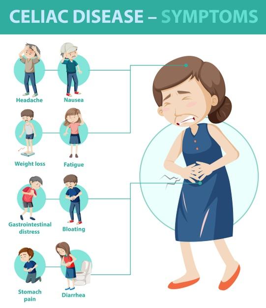 セリアック病の症状 診断 治療