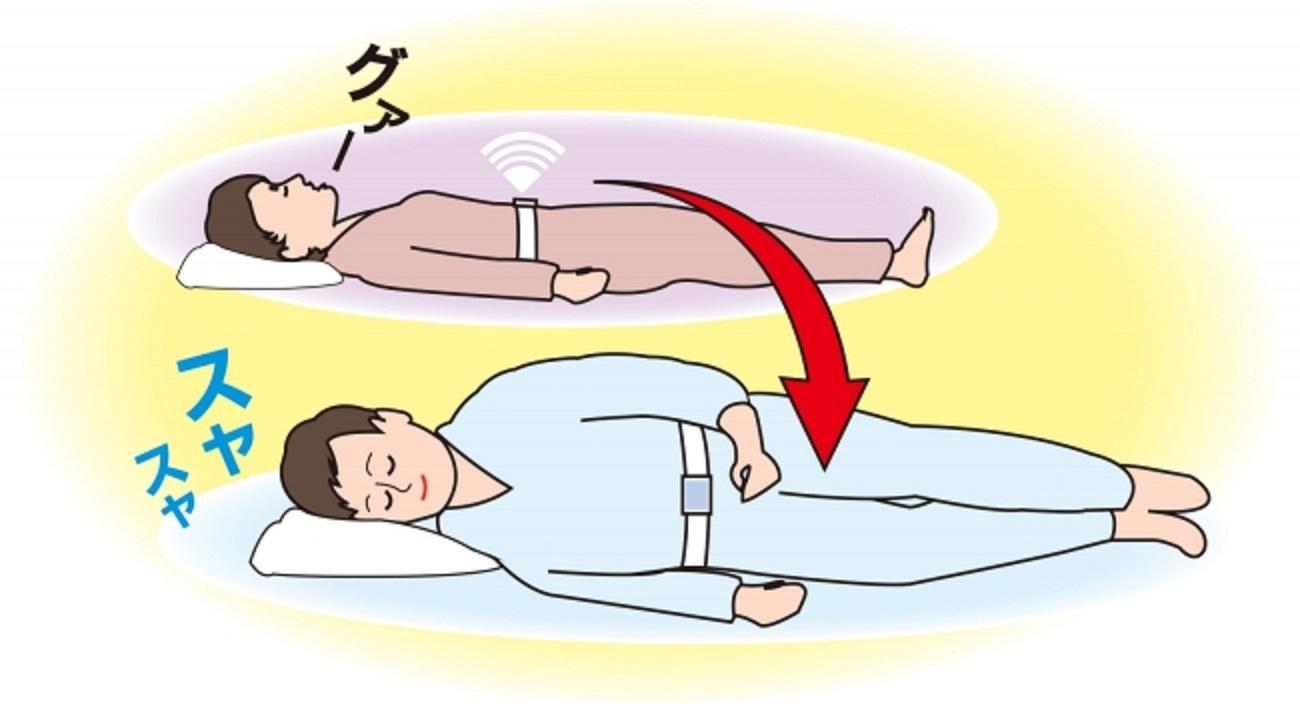 横向きに寝ると減少 消失することを示す図