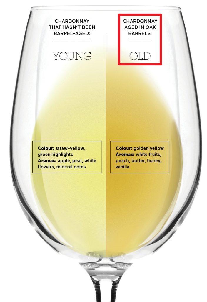 樽熟成されている白ワイン