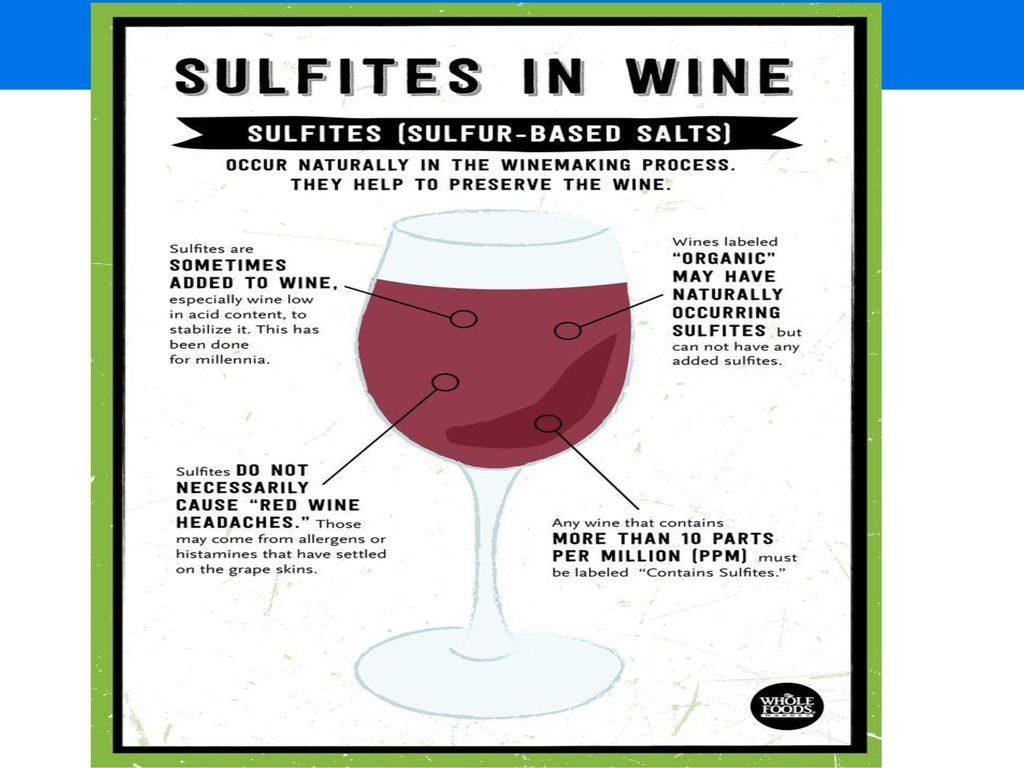 ワインに含まれる亜硫酸について説明する表