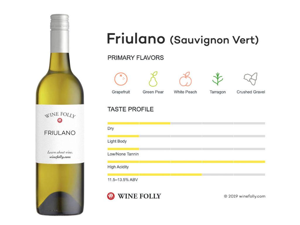 フリウラーノの味わい アロマをまとめた表