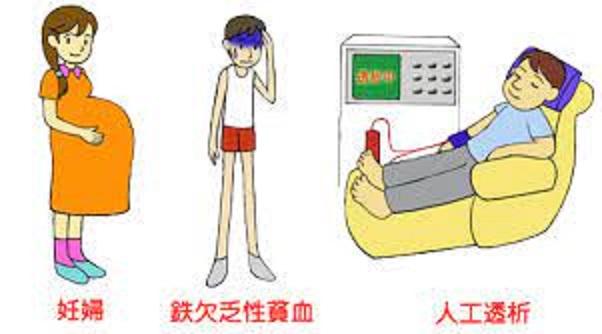 二次性周期性四肢運動障害について説明した図